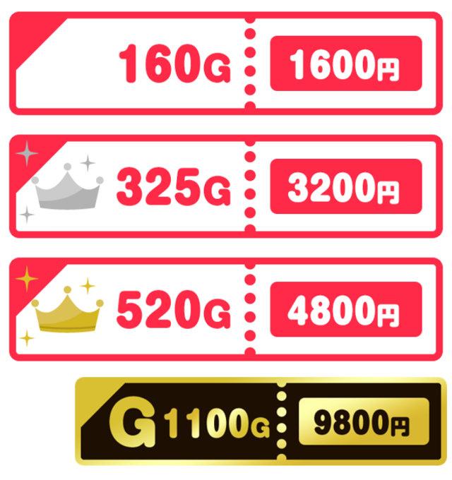 an×2(アンジー)アプリの料金設定