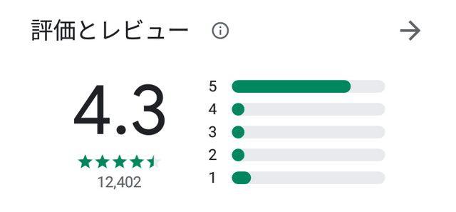 チラスタアプリの口コミ評判