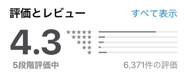 FATEY(フェイティ)アプリの口コミ評判
