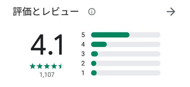 愛&脳(i know) の口コミ・レビュー