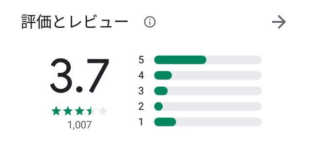 karamo(カラモ)アプリの口コミ・評判