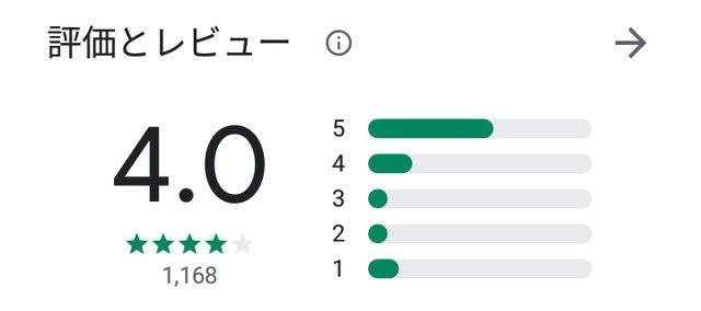マジクルアプリのユーザーレビュー