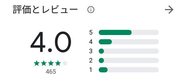 mixiv(ミクシブ)評判・口コミ・レビュー