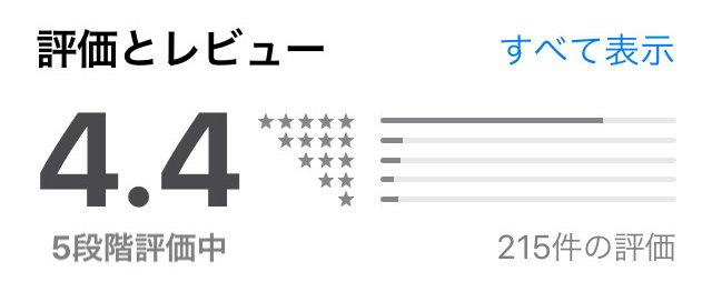 ペアチャットのアプリ評価・口コミ
