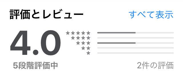 どきゅーんアプリの口コミ・評判