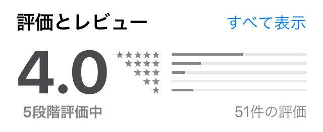 ひまフレンドアプリの口コミ評判