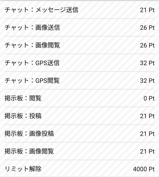 ココダヨアプリの料金体系