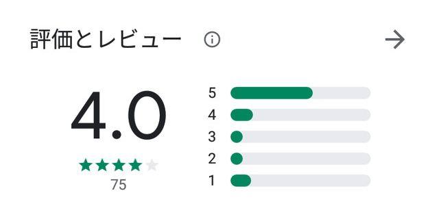 くるくるトークアプリの口コミ評判