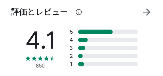 MITAME(見た目)アプリの口コミ評判