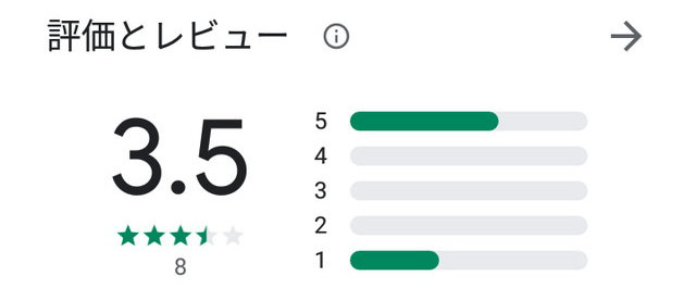 ペアボックスアプリの口コミ評判