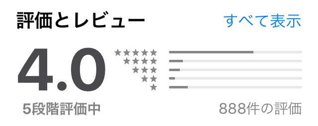 フレチャットアプリの口コミ評判