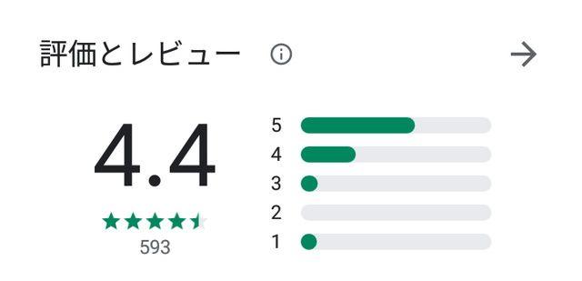 ジモトラバーズアプリの口コミ評判