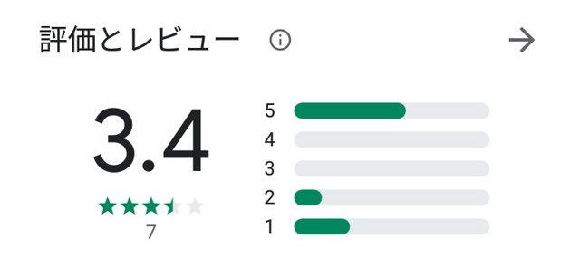 ナチュラルトークアプリの口コミ評判