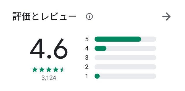 オトナシティアプリの口コミ・評判