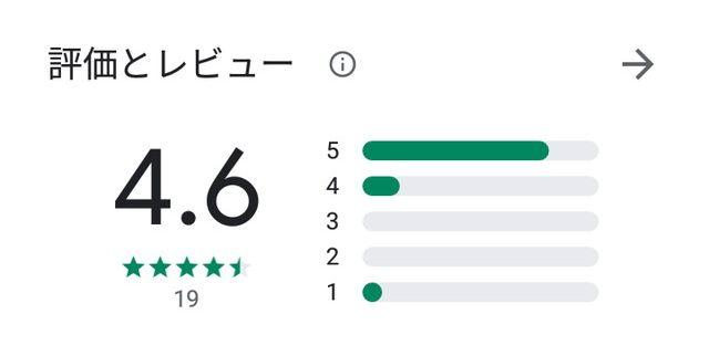 ポプリアプリの評価とレビュー