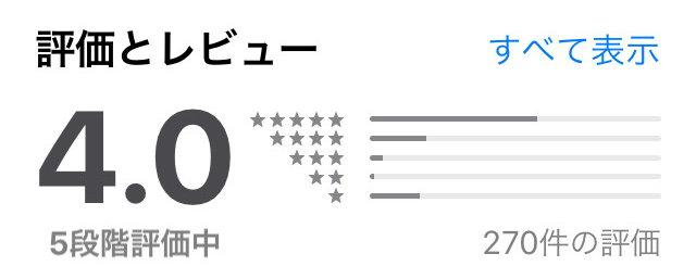 セルフィーチャットアプリの口コミ評判