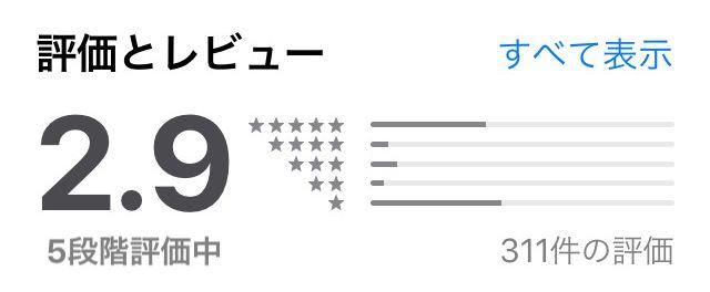 45通チャットアプリの口コミ評判