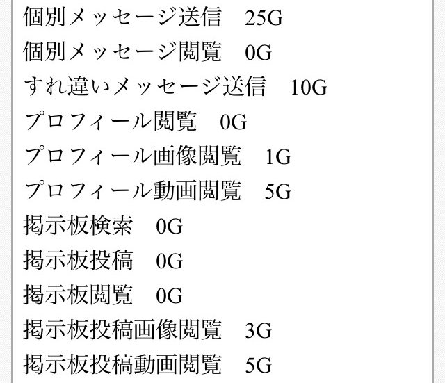 LICO(リコ)アプリの料金