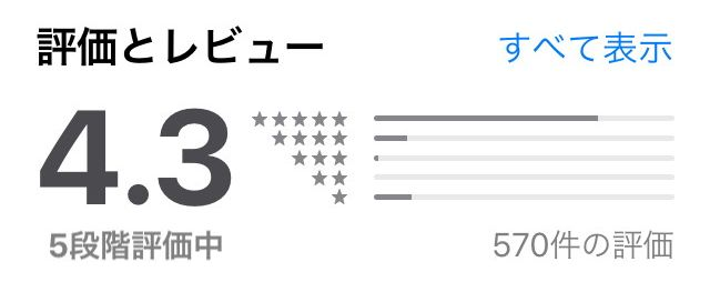 フェイスタップアプリの口コミ評判