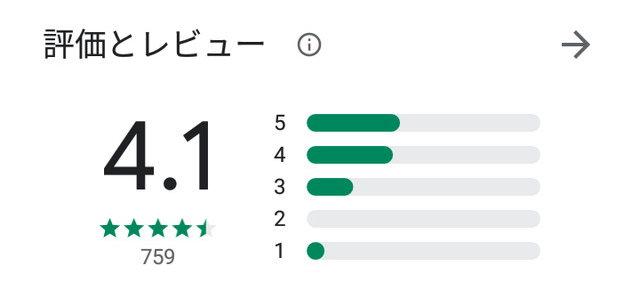 ハーモニーアプリの口コミ評判