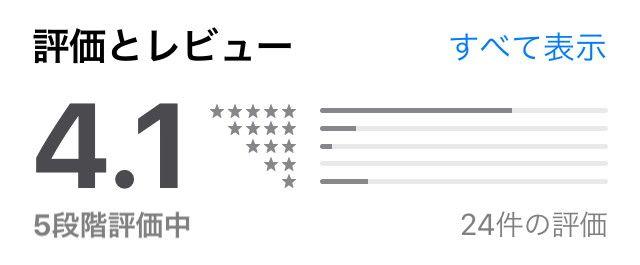 秘密チャットアプリの口コミ評判