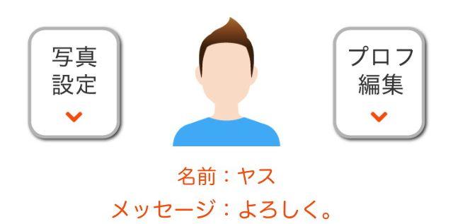 秘密チャットアプリのプロフィール
