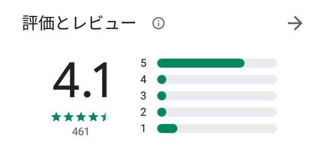ハニー(honey)アプリの口コミ評判