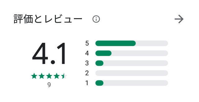 ラブラボアプリの口コミ評判