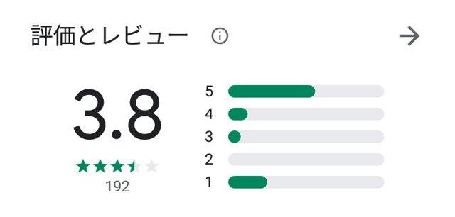 ラブレアプリの口コミ評判