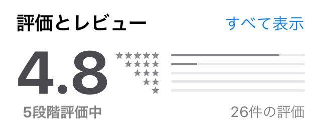 many(メニー)アプリの口コミ評判