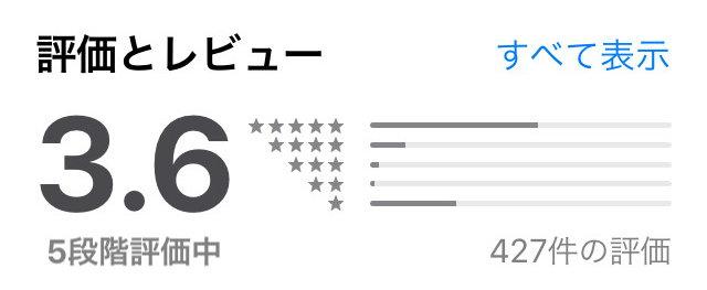 にゃんこトークアプリの口コミ評判