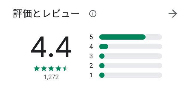 プラスライフ(PlusLife)アプリの口コミ評判