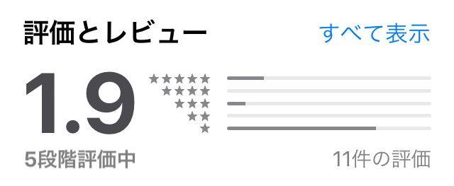 トラウマアプリの口コミ評判