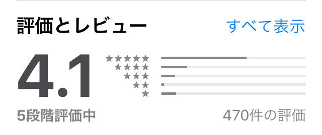 アルファチャット(α-Chat)アプリの口コミ評判