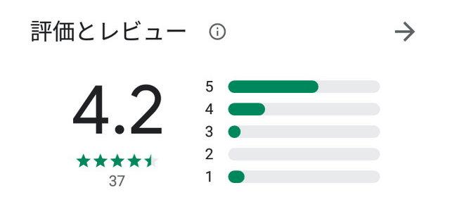 ジョイントーク(JOIN TALK)アプリの口コミ評判