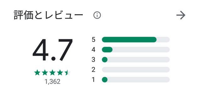 LOVELINE(ラブライン)アプリの口コミ評判