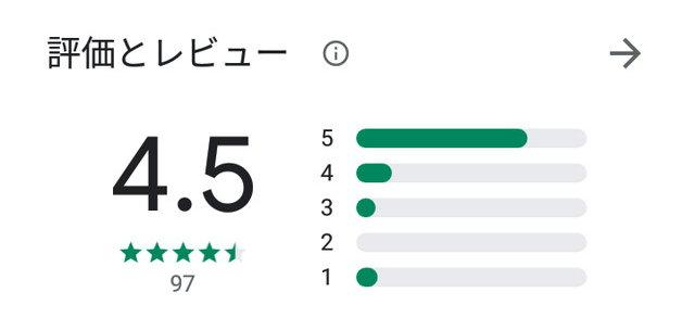 Nice!meet Uアプリの口コミ評判