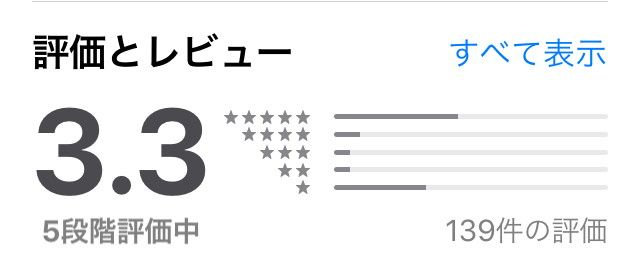 ムラっとアプリの口コミ評判