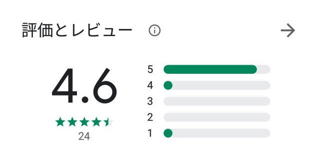 TALT(タルト)アプリの口コミ評判