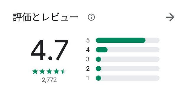 39LIFEアプリの口コミ評判
