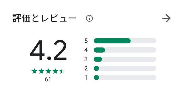 aemas(アエマス)アプリの口コミ評判