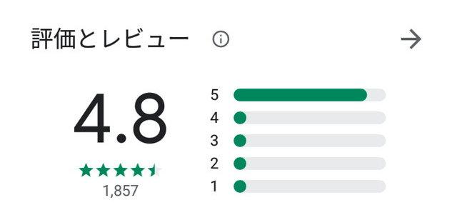 aftersecret(アフターシークレット)アプリの口コミ評判