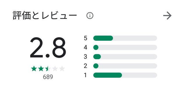 フィアンセアプリの口コミ評判