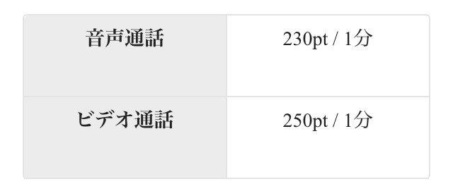 華恋アプリの通話料金