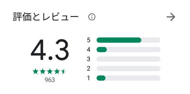 HAPPY(ハッピー)アプリの口コミ評判