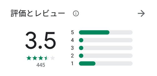 リーフチャットアプリの口コミ評判