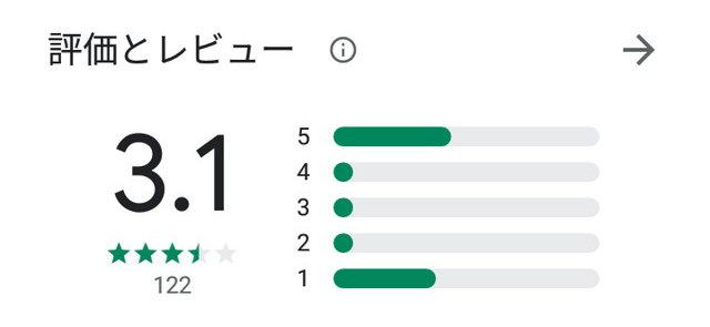 まじトモアプリの口コミ評判