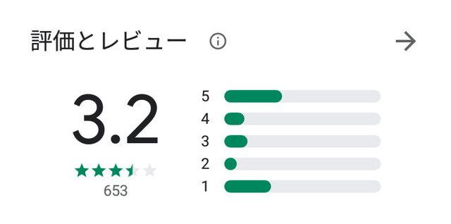 オアシス(OASIS)アプリの口コミ評判