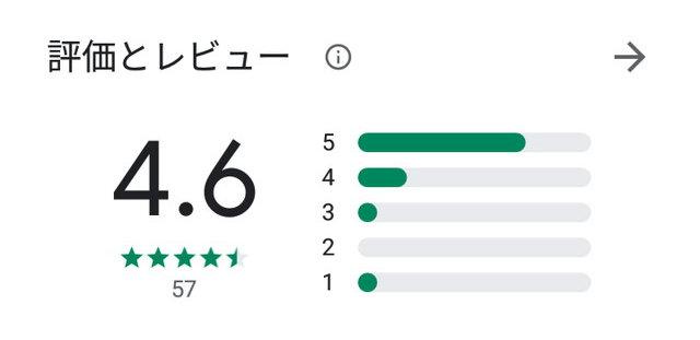POCO(ポコ)アプリの口コミ評判