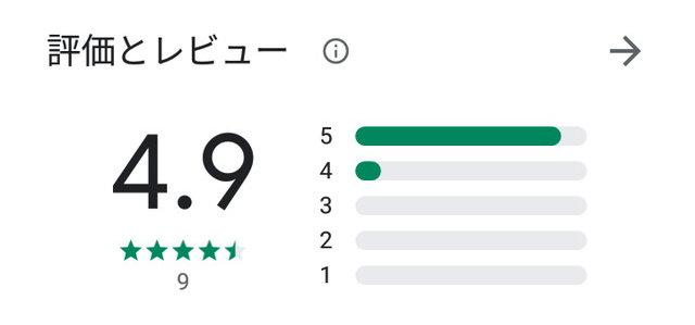 ソクアイnavi(即会いナビ)アプリの口コミ評判
